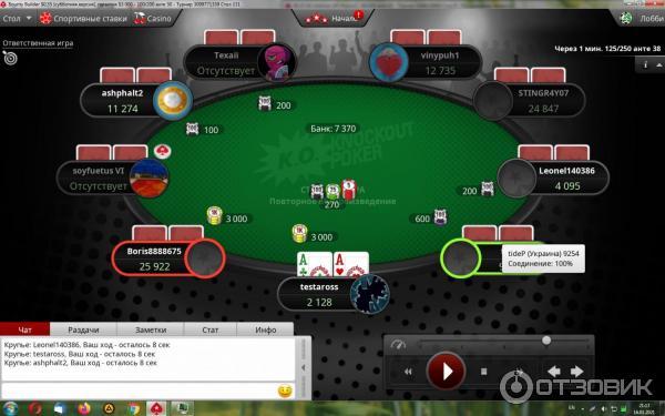 Онлайн покер отзовик плей фортуна казино видео
